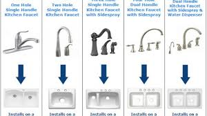 faucet types kitchen fascinating types of kitchen faucets 11 faucet amazing information