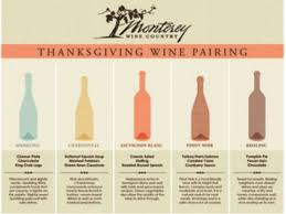 pairing monterey wines and thanksgiving