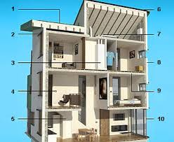 eco friendly houses information green innovation eco friendly technology eco friendly homes