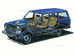 land cruiser vintage 173 best fj60 images on pinterest toyota land cruiser vehicles