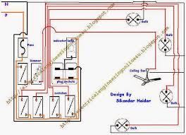 home wiring design astound basics pdf home diagrams database 5
