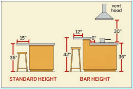 standard kitchen island height standard kitchen island width torahenfamilia types of