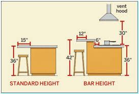 standard kitchen island height standard kitchen island width torahenfamilia com types of