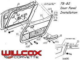 1979 corvette door panels 1978 1982 corvette door panel installation willcox corvette inc