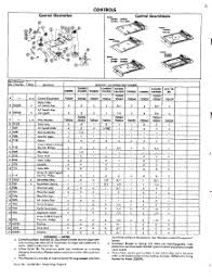 Parts For Jenn Air Cooktop Parts For Jenn Air 2370egs Cooktop Appliancepartspros Com
