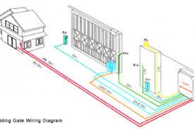 auto gate wiring diagram auto interior diagrams u2022 wiring diagram