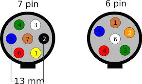 trailer plug wiring diagram 7 way carlplant