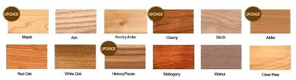 Wood Types KC Custom Cabinets Inc - Kitchen cabinets wood types