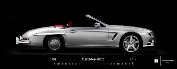history of the mercedes mercedes history adeevee