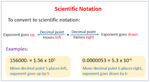 scientific notation in chemistry solutions examples worksheets