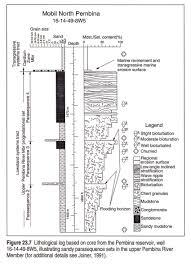 trace element profiles of the sea anemone anemonia viridis living
