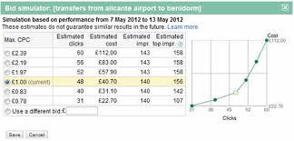 adwords bid adwords bid simulator now at caign level digital marketing