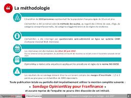 questionnaire mariage opinionway pour franfinance les français et le budget du mariage