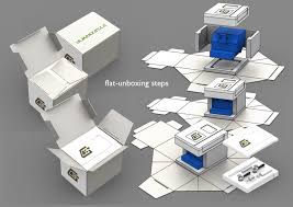 Cool Cad Drawings Top Industrial Design Challenges From Cad Crowd Cad Crowd