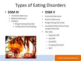 Bed Eating Disorder Disorders Treatment And Recovery Ppt Download