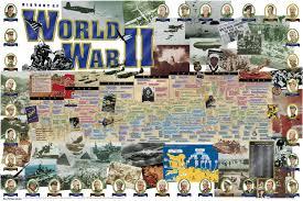 World War 2 Map by Wall Charts U2013 History Of World War Ii History Wall Charts Collection
