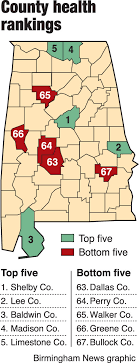 Counties In Alabama By Size Mobile County 46th In List Of Healthy Alabama Counties Baldwin