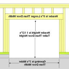 garage door garage doorht doors overhead sizes opening standard