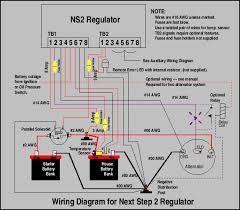next step regulator v2 manual