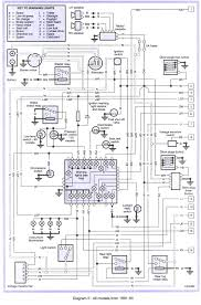 land rover discovery wiring diagram manual repair with engine fine