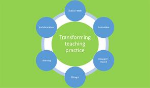 professional development grants for teachers