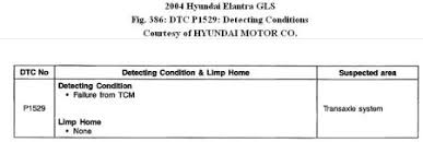 2004 hyundai accent transmission recall 2004 hyundai elantra transmission problems transmission problem
