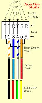 australian phone connection wiring diagram somurich
