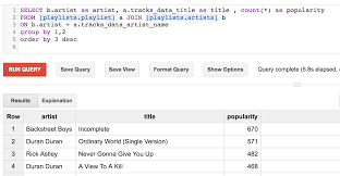 How To Create Google Doc Spreadsheet Bigquery Integrates With Google Drive Google Cloud Big Data And