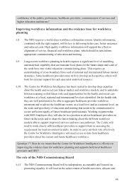 kids homework athena how to write professional business report