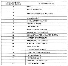 honda accord radio recall honda accord maintenance codes 2018 2019 car release and reviews