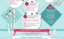 Wedding Planner Prices Salary Of A Wedding Planner Tbrb Info