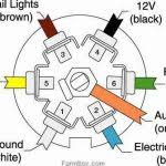 7 blade trailer wiring diagram interesting trailer connector