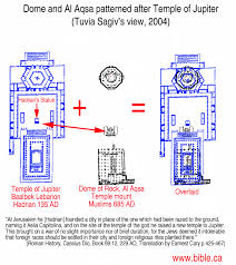 How To Read Floor Plans Symbols The Temple In Jerusalem Over The Threshing Floor Which Is