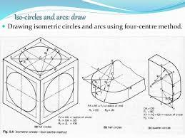 isometric ppt