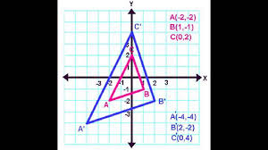 Geometry Dilations Worksheet Introduction To Dilations Youtube