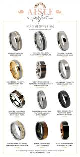 wedding band material tungsten versus gold and silver wedding band material