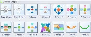 porter u0027s five forces model templates