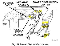 1995 jeep battery 12 things you can do when your zj stalls jeepforum com