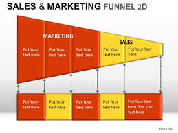 finance sales and marketing funnel powerpoint slides and ppt