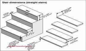 Deck Handrail Code The Ultimate Guide To Stairs Stairs Regulations Part 2 Of 3
