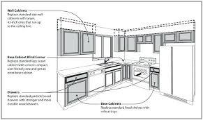 Kitchen Cabinet Door Dimensions Kitchen Cabinet Door Sizes Uk Scifihits Com