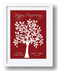 40th wedding anniversary gifts for parents 40th anniversary gift for parents 40th ruby anniversary
