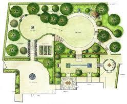 garden planning landscape garden plan fearless gardener