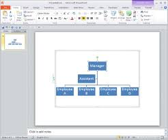 powerpoint organizational chart template sogol co