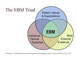 informatics evidence based medicine tutorial fsu
