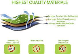 Dust Mite Crib Mattress Cover Crib Mattress Protector Organic Bamboo By Green Comfy Baby