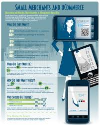 Credit Card Processing Fees For Small Businesses Blog U2013 Credit Card Payment Processing Miami