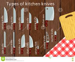 type of kitchen knives types of kitchen knives design ideas 4moltqa com