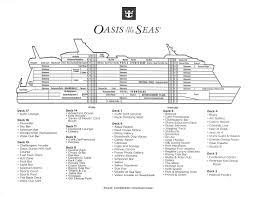 oasis of the seas floor plan photo oasis of the seas deck plan images techos a doble altura