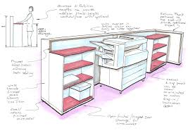 Office Furniture And Supplies by Bespoke U2013 Product Design Richardsons Office Furniture And Supplies